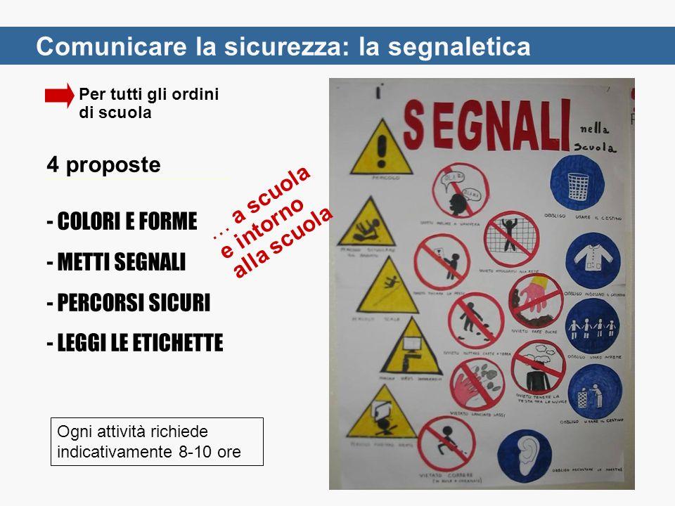 Comunicare la sicurezza: la segnaletica