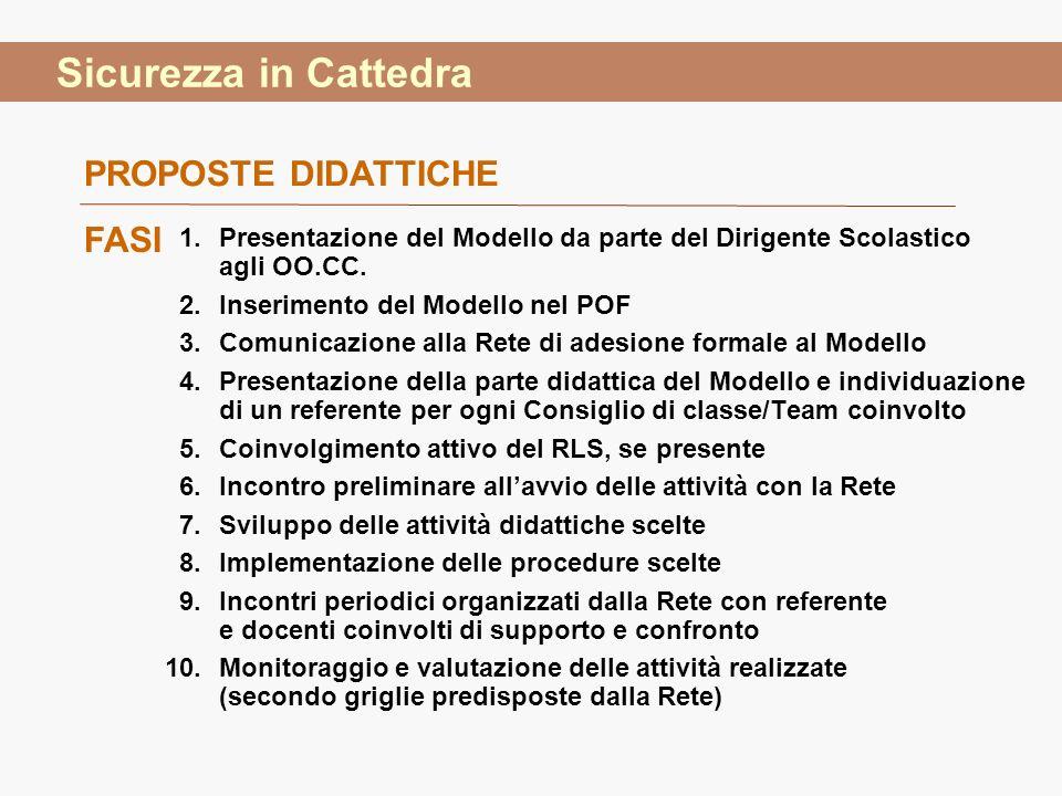 Sicurezza in Cattedra PROPOSTE DIDATTICHE FASI 1. 2. 3. 4. 5. 6. 7. 8.