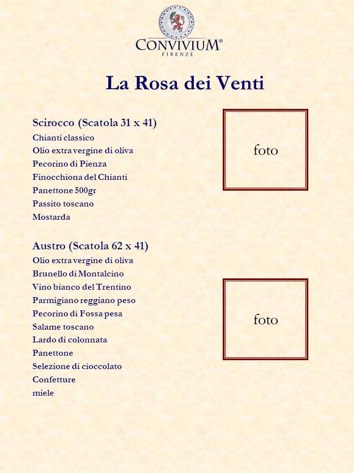 La Rosa dei Venti foto foto Scirocco (Scatola 31 x 41)