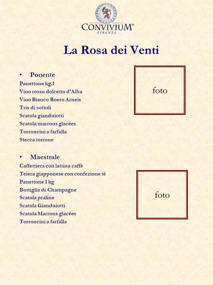 La Rosa dei Venti foto foto Ponente Maestrale Panettone kg.1