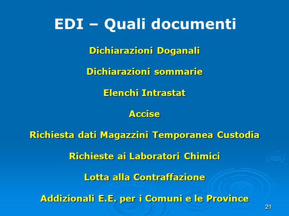 EDI – Quali documenti Dichiarazioni Doganali Dichiarazioni sommarie
