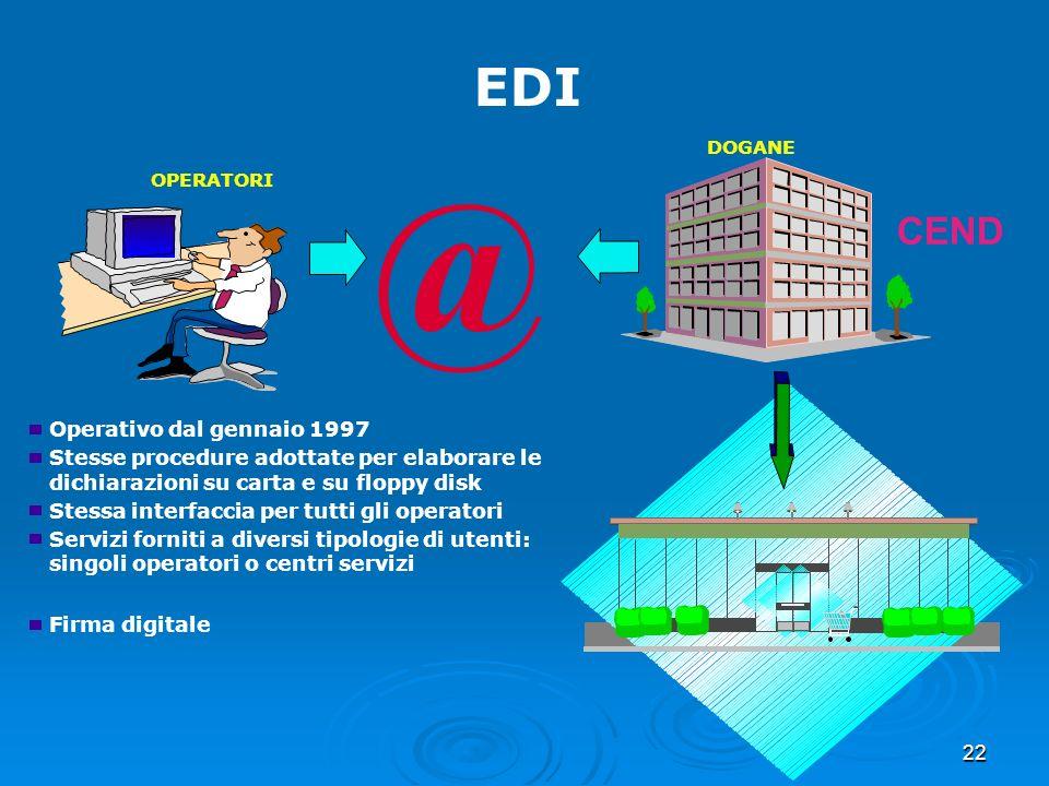 @ EDI CEND Operativo dal gennaio 1997
