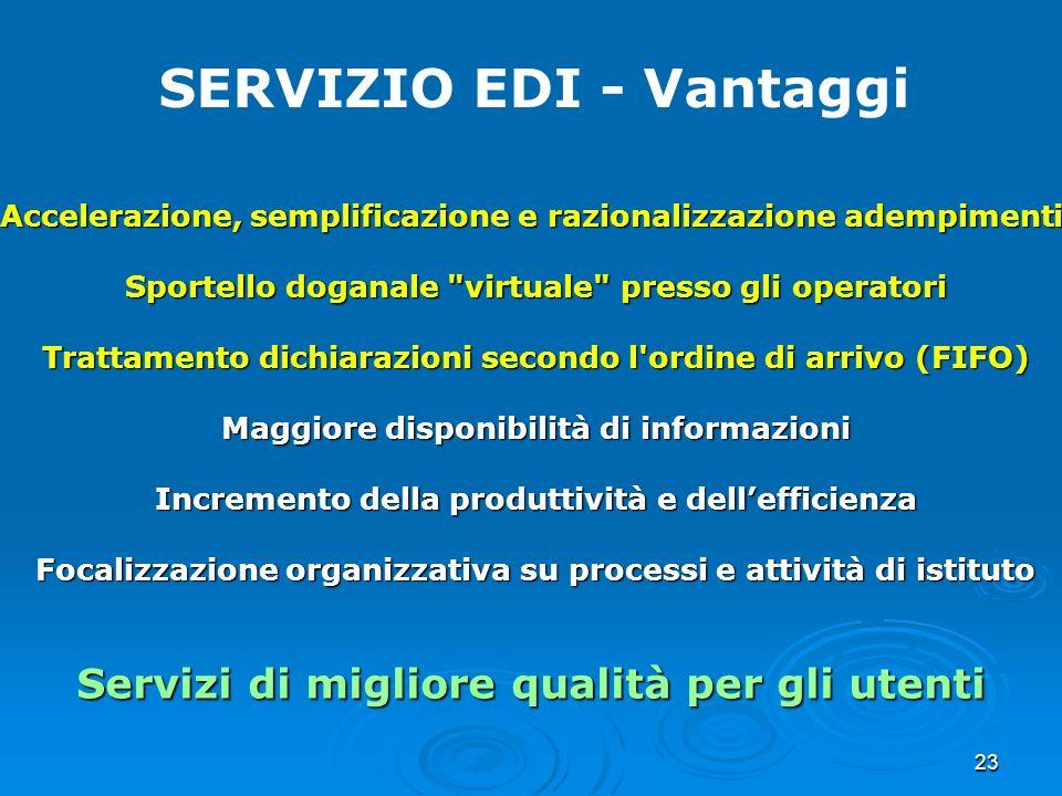 SERVIZIO EDI - Vantaggi