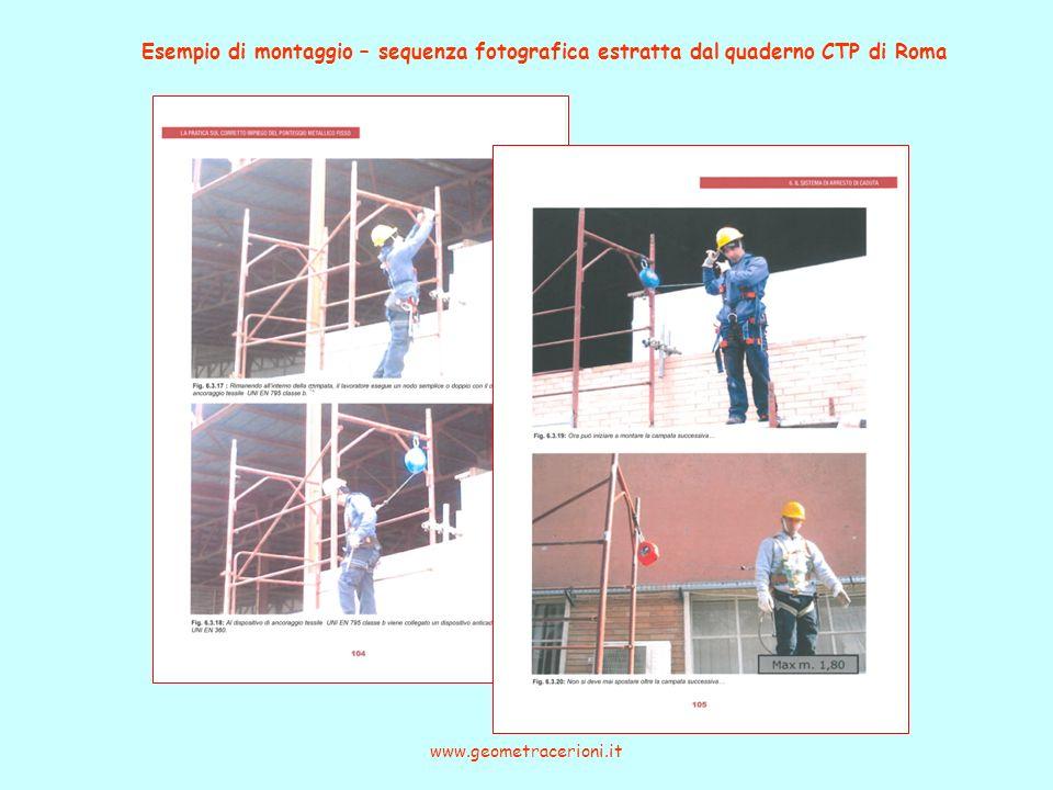 Esempio di montaggio – sequenza fotografica estratta dal quaderno CTP di Roma