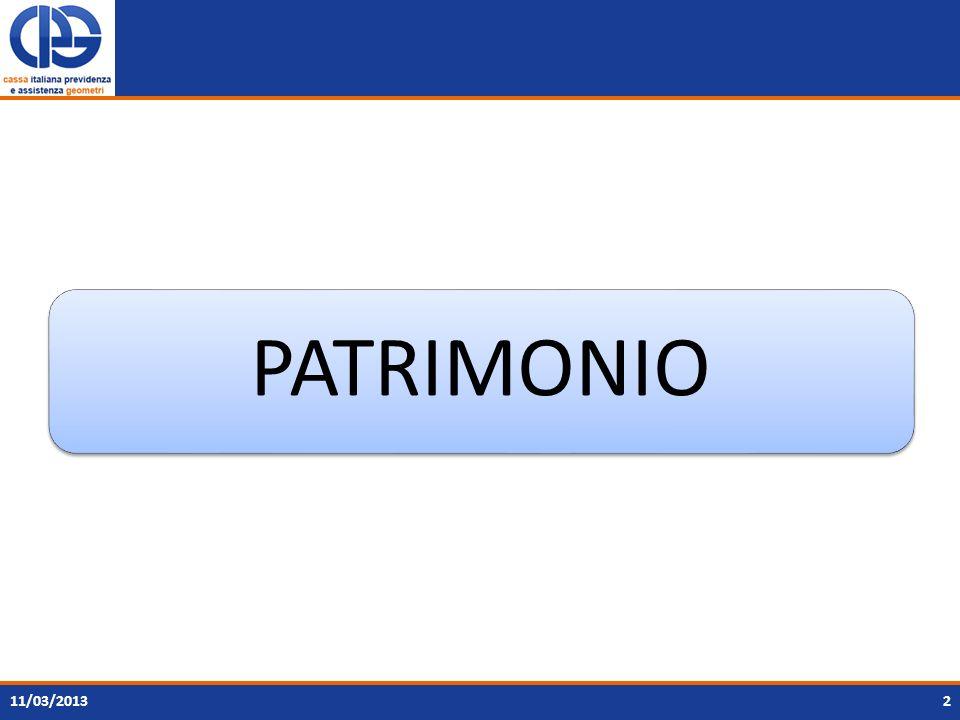 PATRIMONIO 11/03/2013