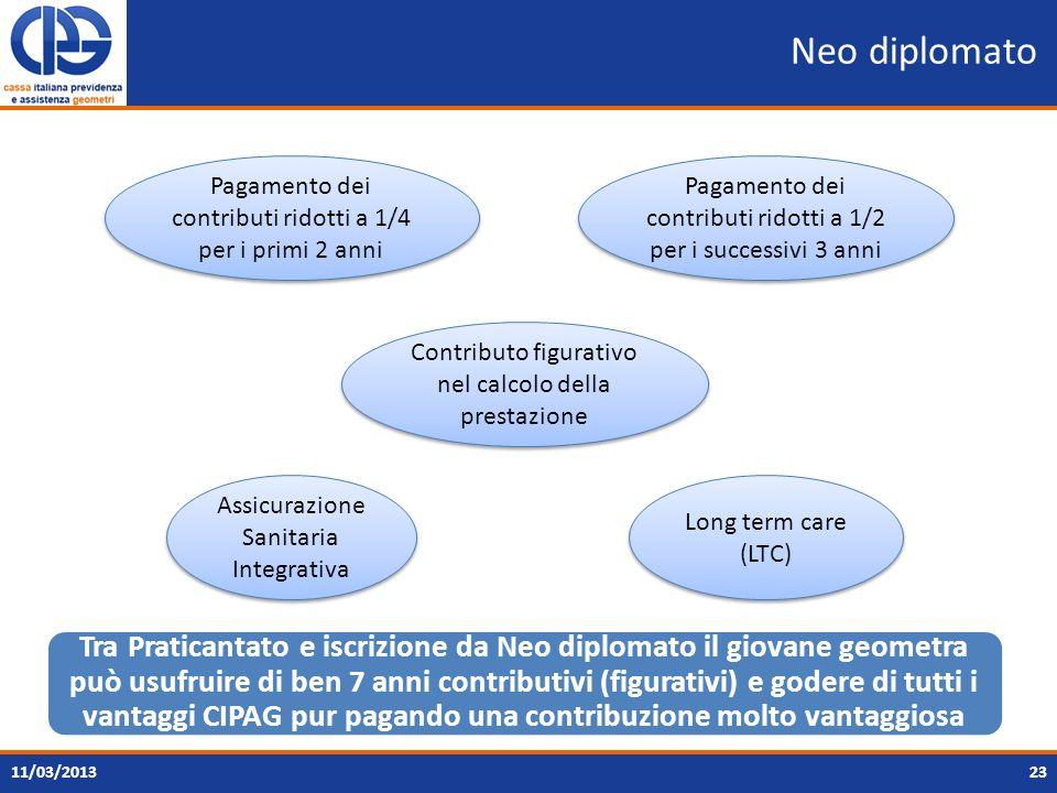 Neo diplomato Pagamento dei contributi ridotti a 1/4 per i primi 2 anni. Pagamento dei contributi ridotti a 1/2 per i successivi 3 anni.