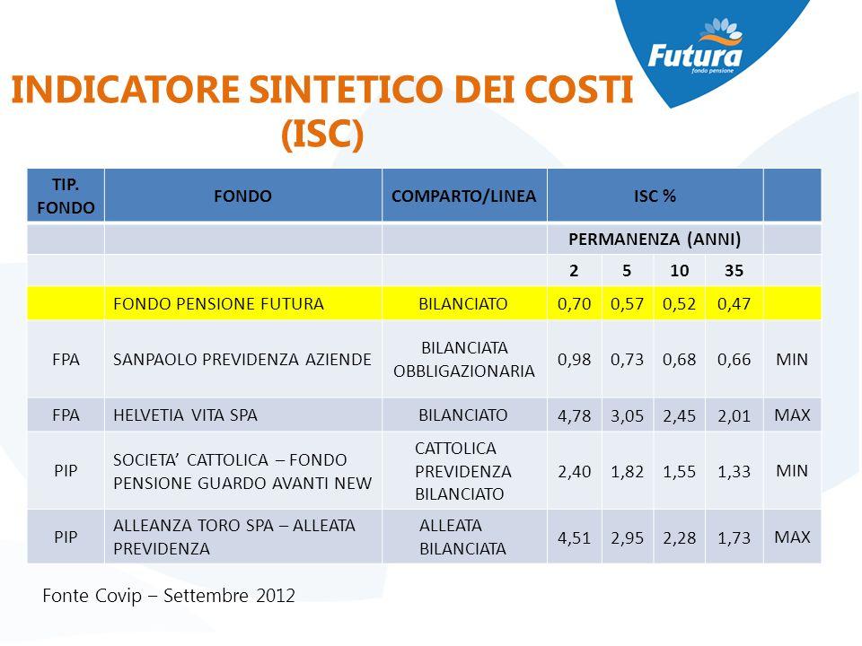 INDICATORE SINTETICO DEI COSTI (ISC)