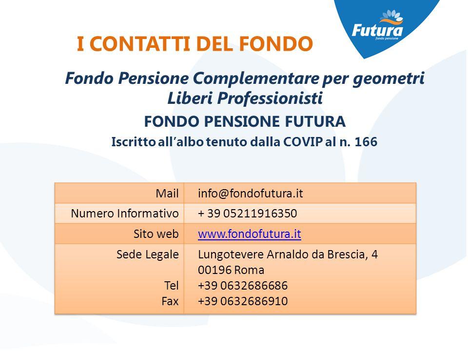 I CONTATTI DEL FONDO Fondo Pensione Complementare per geometri Liberi Professionisti. FONDO PENSIONE FUTURA.