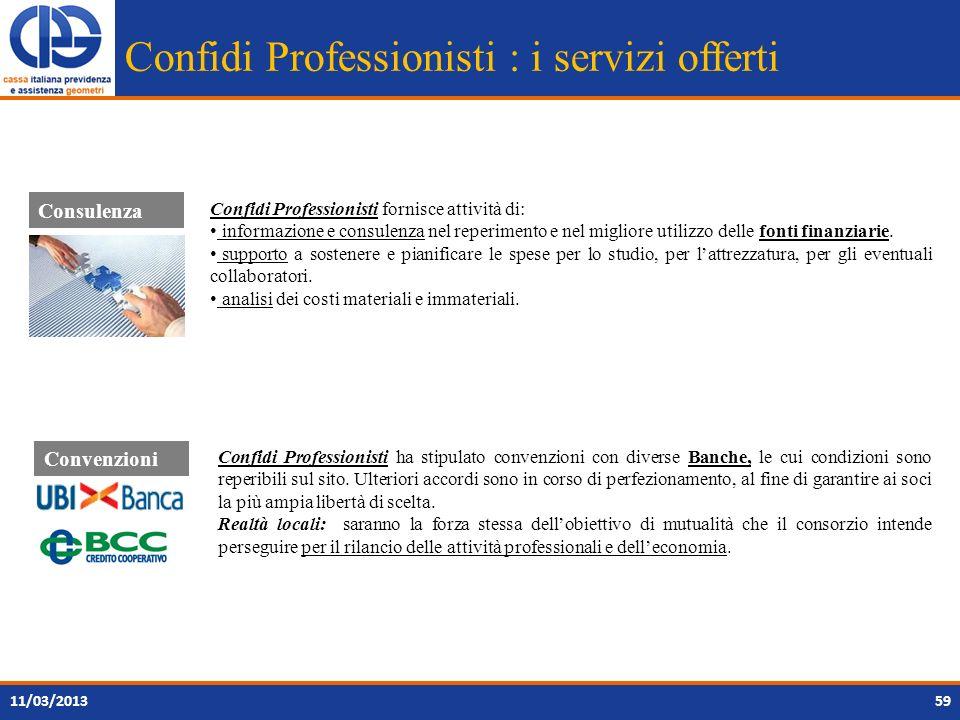 Confidi Professionisti : i servizi offerti