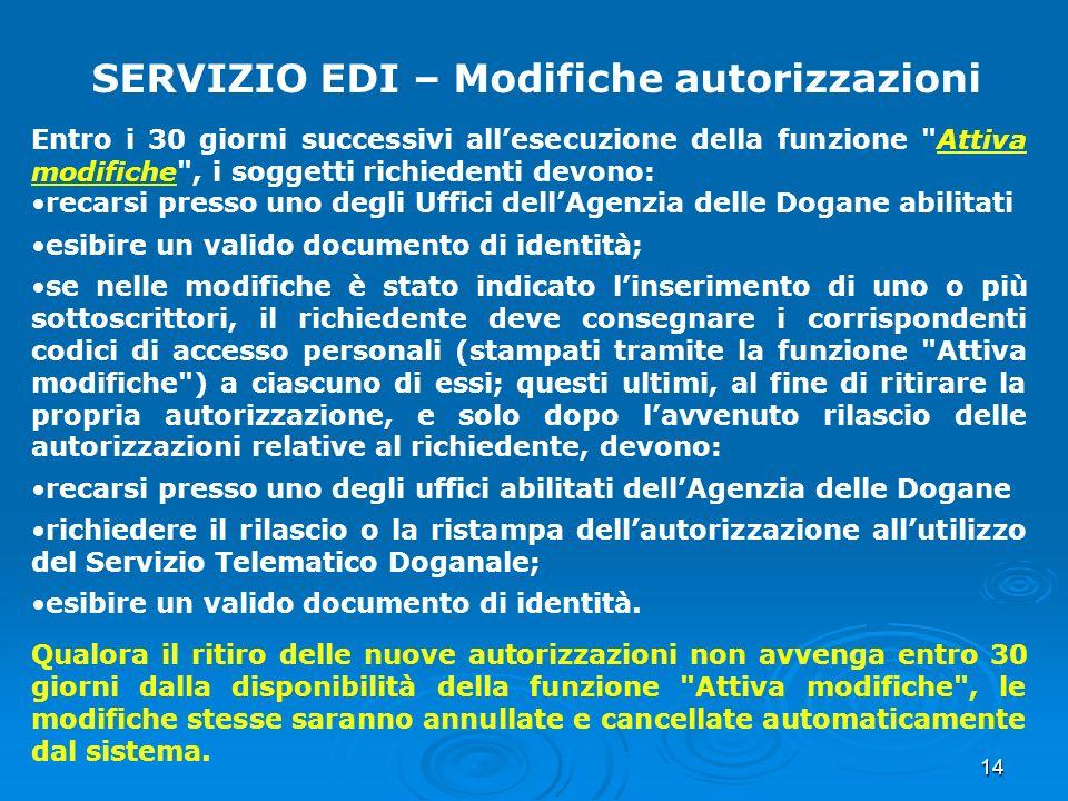 SERVIZIO EDI – Modifiche autorizzazioni