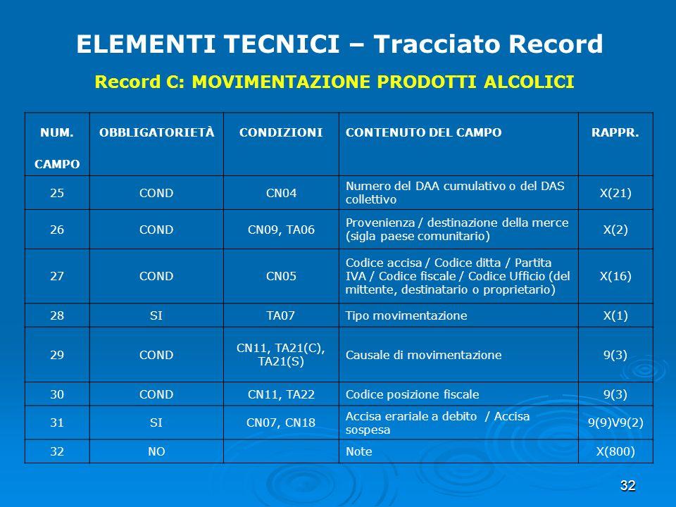 ELEMENTI TECNICI – Tracciato Record