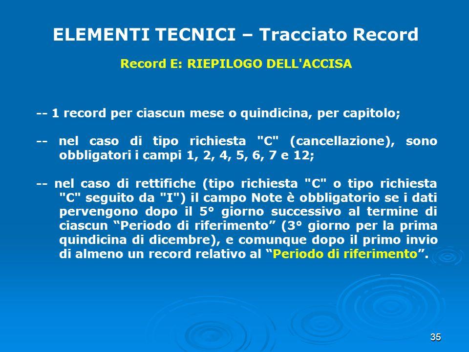 ELEMENTI TECNICI – Tracciato Record Record E: RIEPILOGO DELL ACCISA