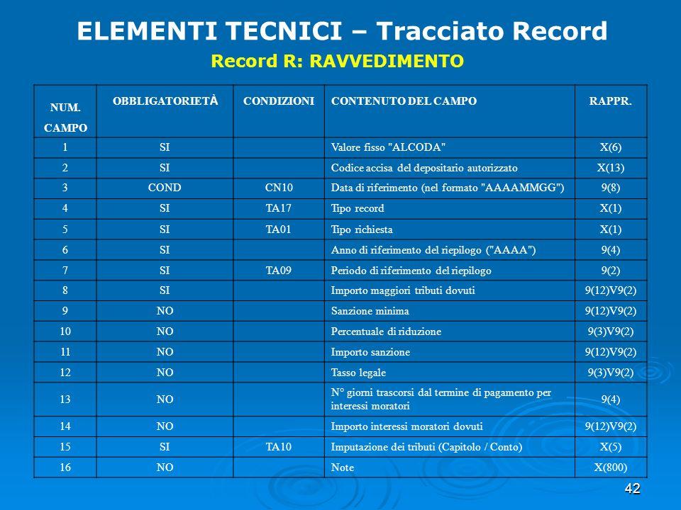 ELEMENTI TECNICI – Tracciato Record Record R: RAVVEDIMENTO