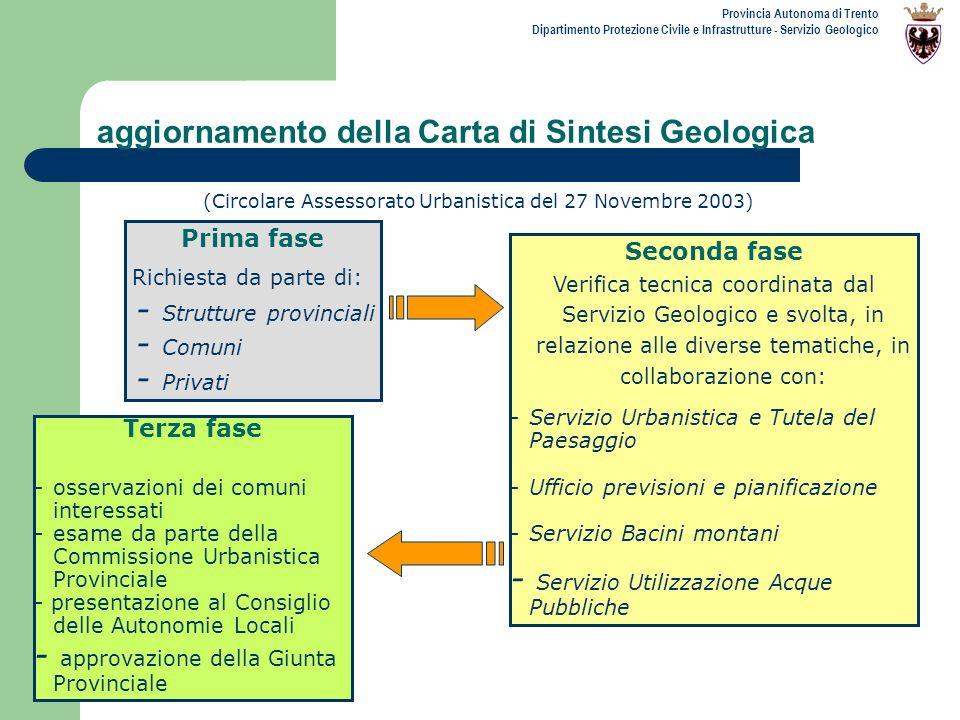 aggiornamento della Carta di Sintesi Geologica