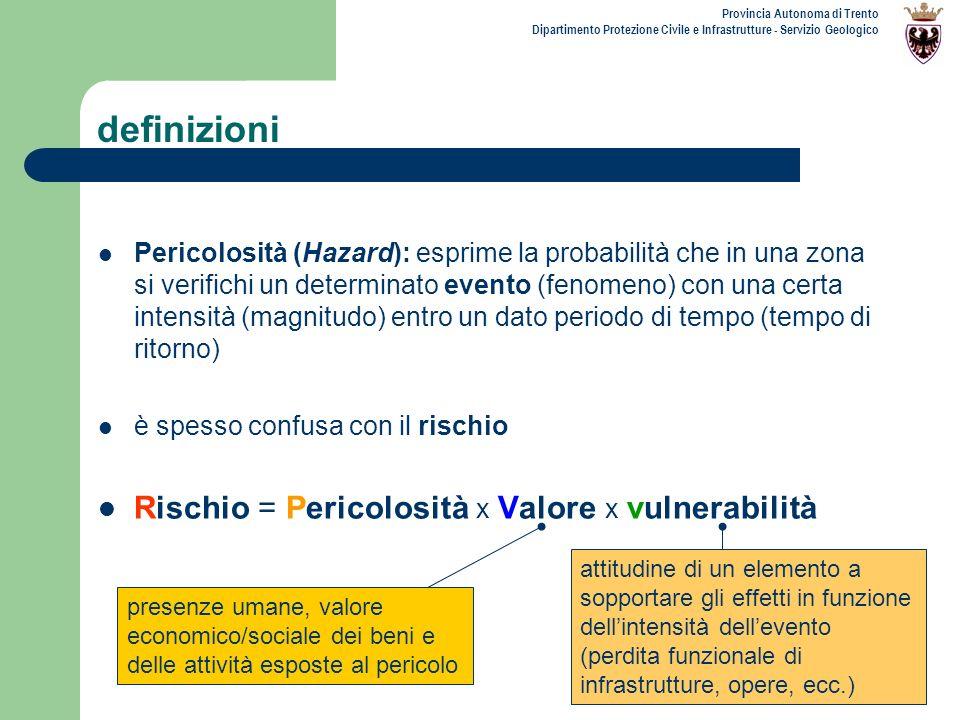 definizioni Rischio = Pericolosità x Valore x vulnerabilità