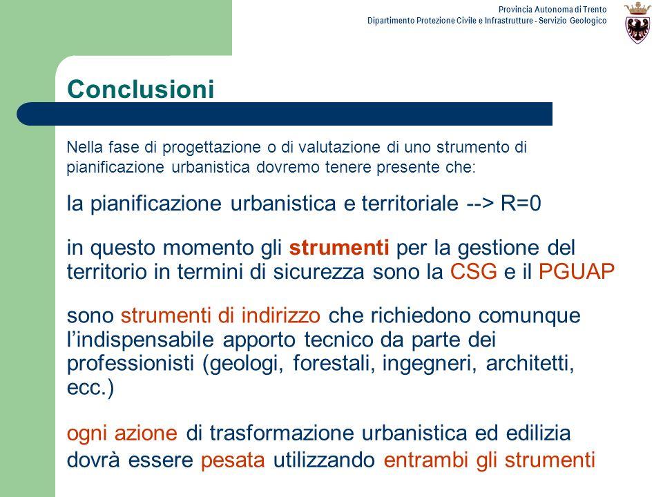 Conclusioni la pianificazione urbanistica e territoriale --> R=0
