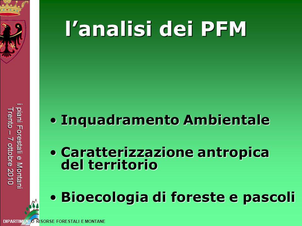 l'analisi dei PFM Inquadramento Ambientale