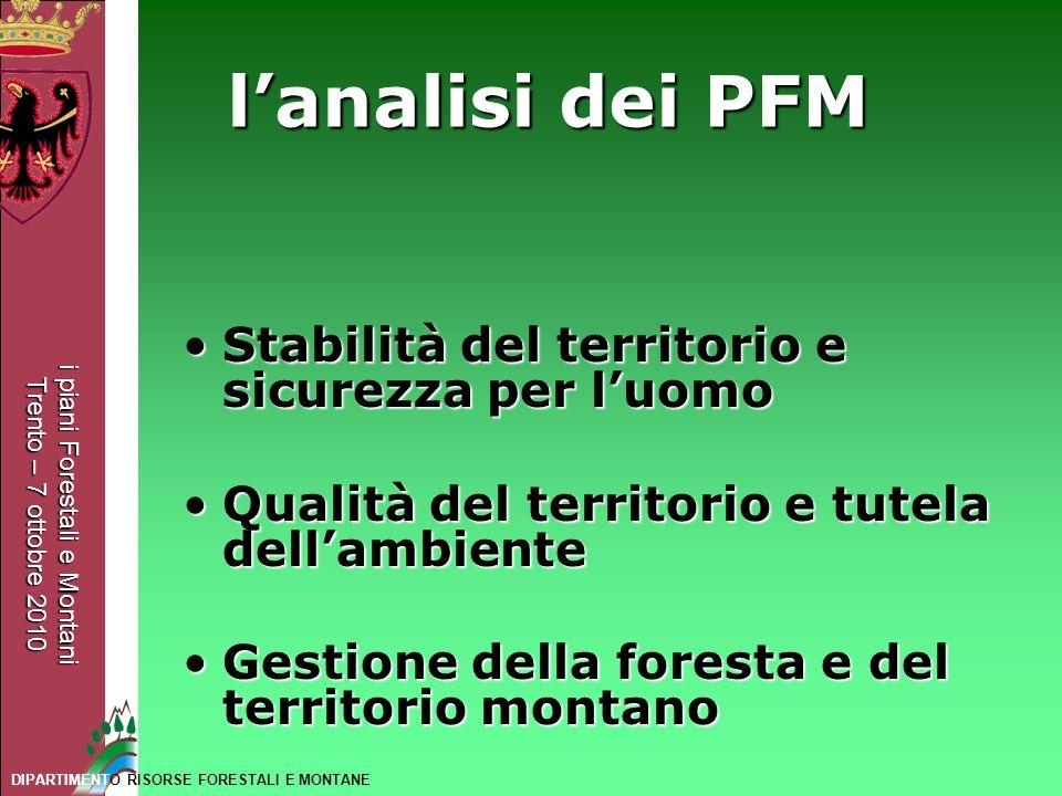 l'analisi dei PFM Stabilità del territorio e sicurezza per l'uomo