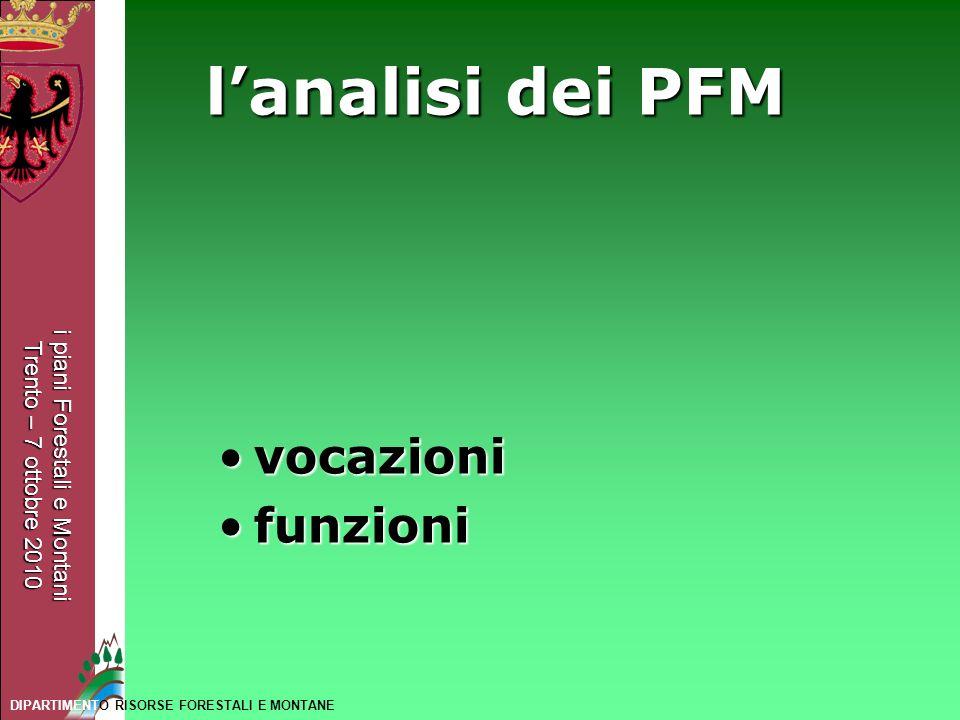 l'analisi dei PFM vocazioni funzioni