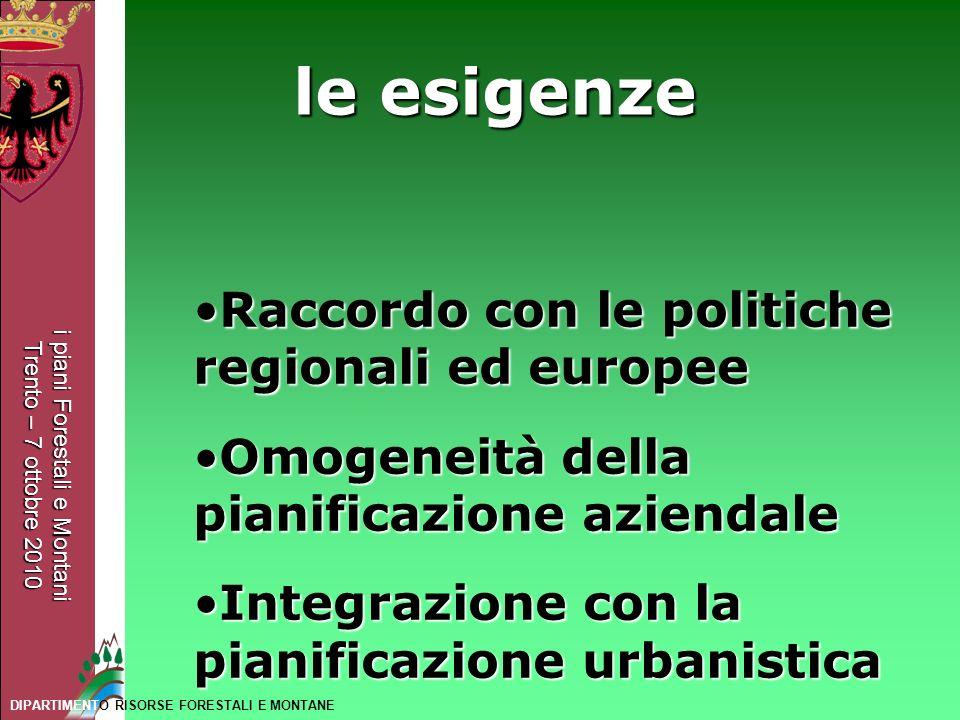 le esigenze Raccordo con le politiche regionali ed europee