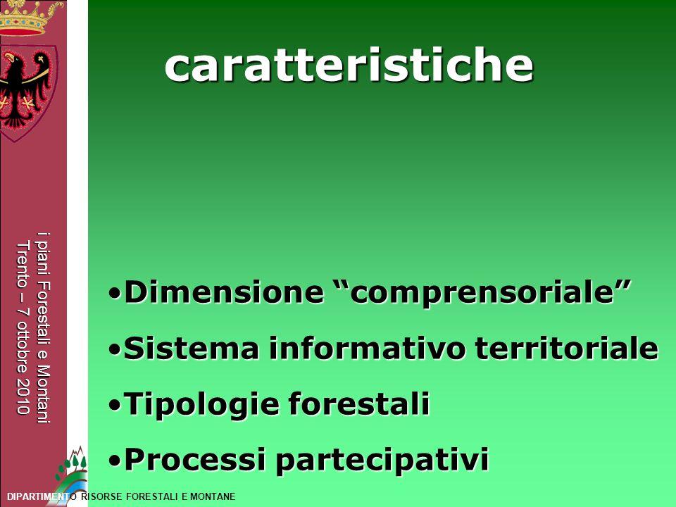 caratteristiche Dimensione comprensoriale