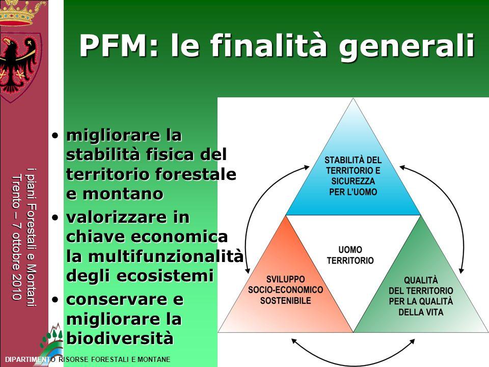 PFM: le finalità generali