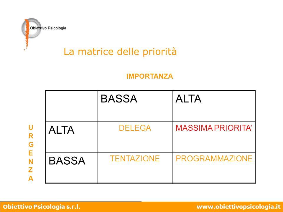 BASSA ALTA La matrice delle priorità DELEGA MASSIMA PRIORITA'