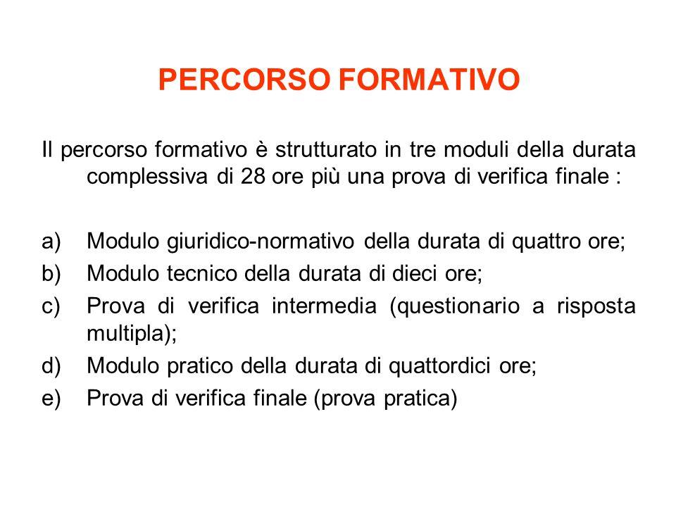 PERCORSO FORMATIVO Il percorso formativo è strutturato in tre moduli della durata complessiva di 28 ore più una prova di verifica finale :