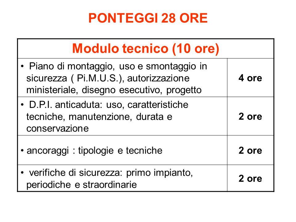PONTEGGI 28 ORE Modulo tecnico (10 ore)