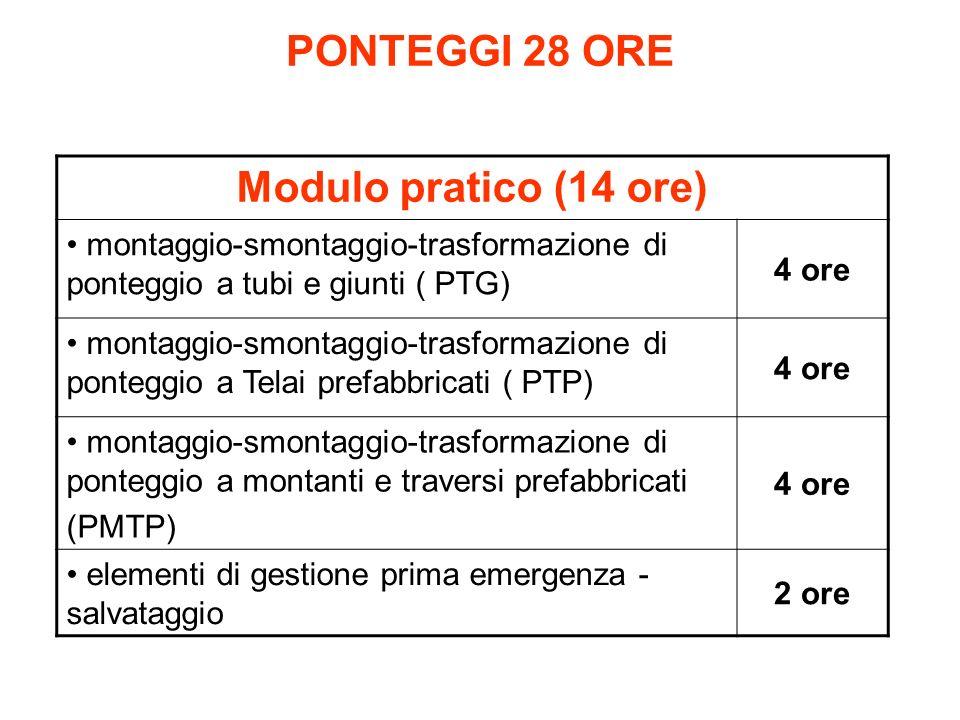 PONTEGGI 28 ORE Modulo pratico (14 ore)