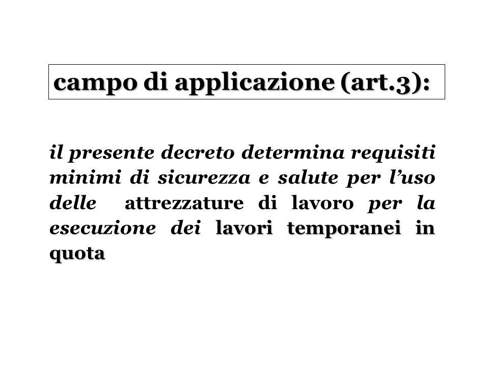 campo di applicazione (art.3):