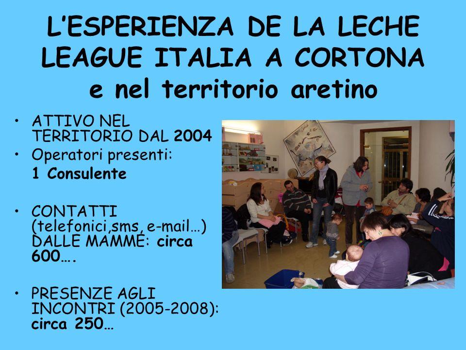L'ESPERIENZA DE LA LECHE LEAGUE ITALIA A CORTONA e nel territorio aretino