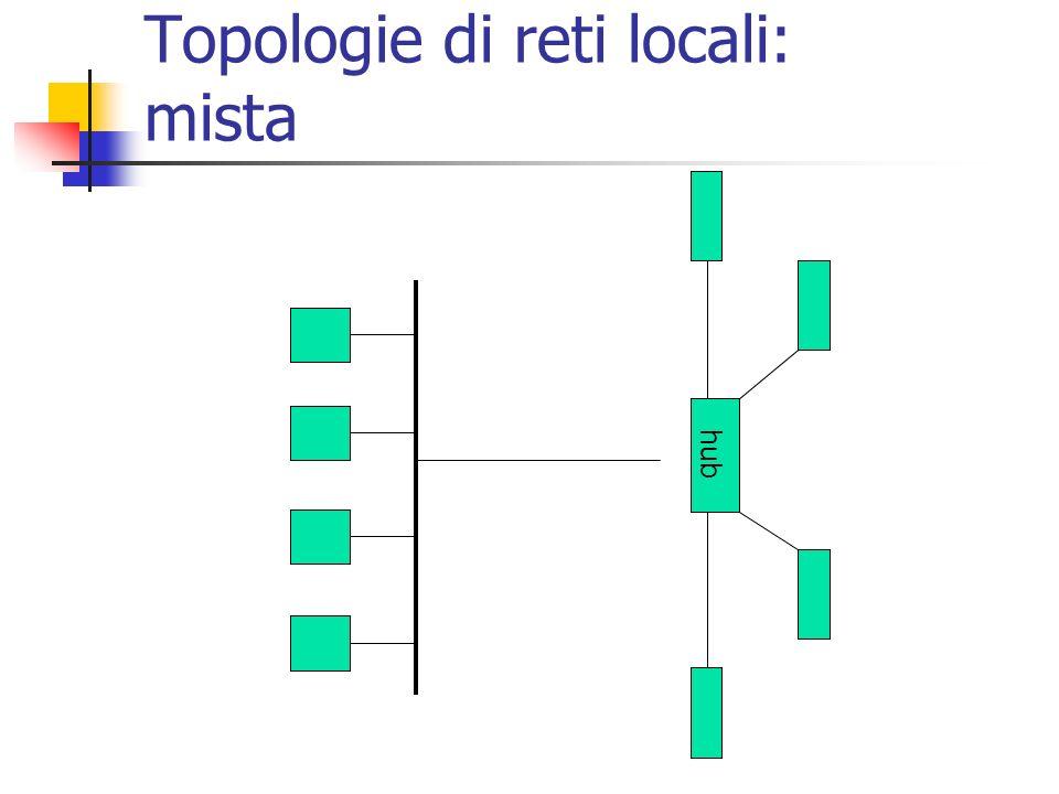 Topologie di reti locali: mista