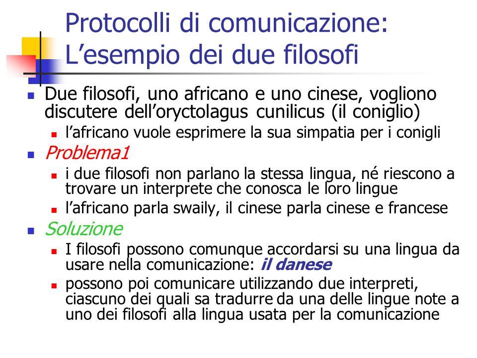 Protocolli di comunicazione: L'esempio dei due filosofi