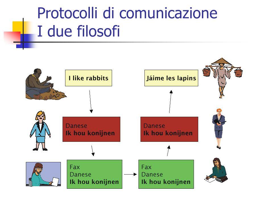 Protocolli di comunicazione I due filosofi