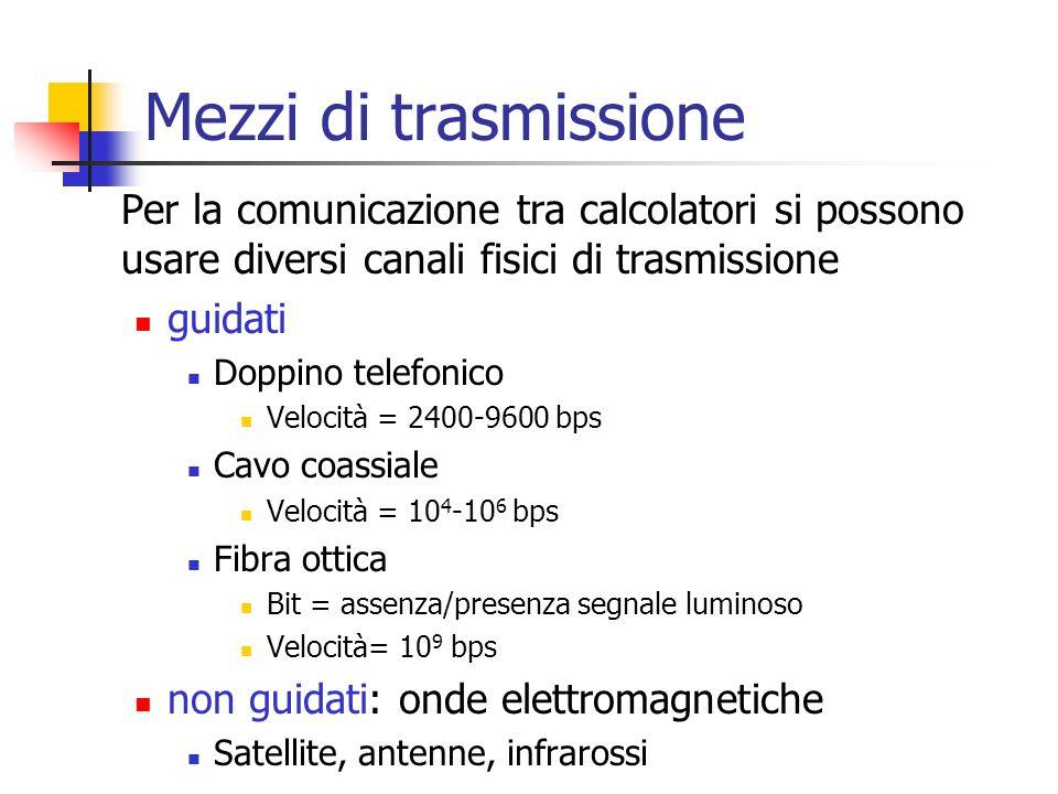 Mezzi di trasmissione Per la comunicazione tra calcolatori si possono usare diversi canali fisici di trasmissione.