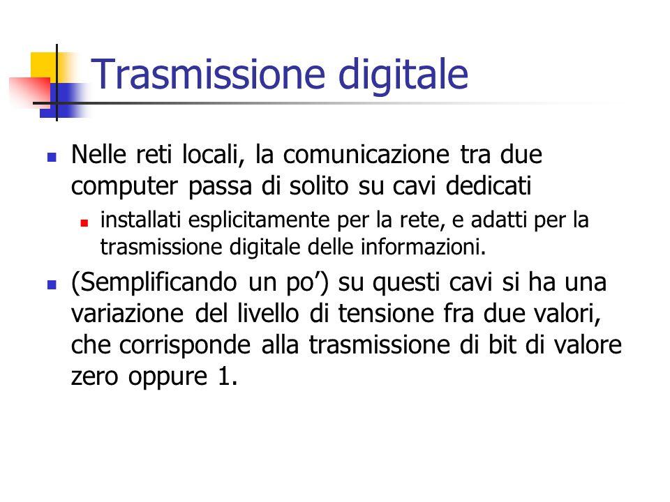 Trasmissione digitale