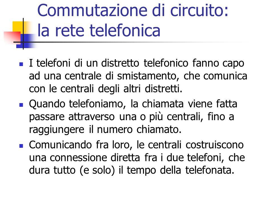 Commutazione di circuito: la rete telefonica