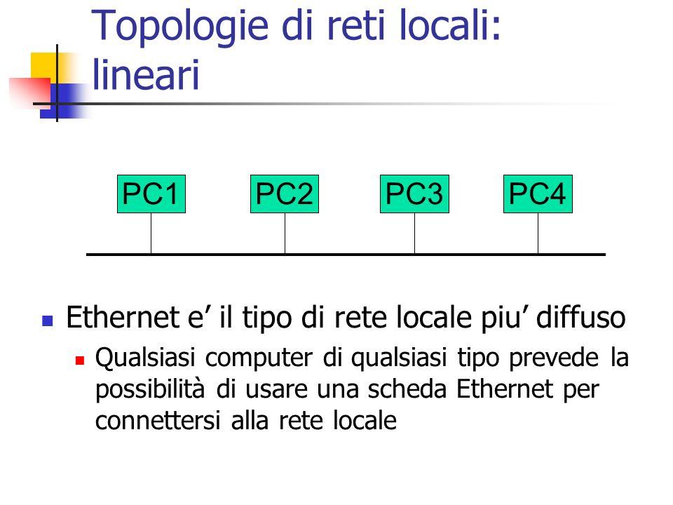 Topologie di reti locali: lineari