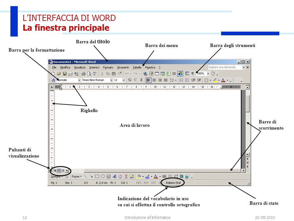 L'INTERFACCIA DI WORD La finestra principale
