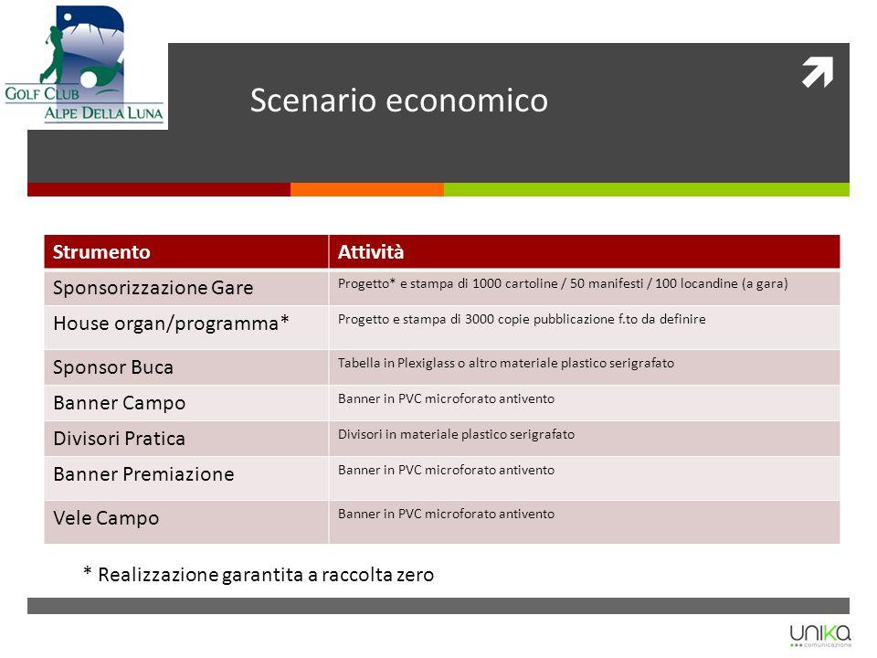 Scenario economico Strumento Attività Sponsorizzazione Gare