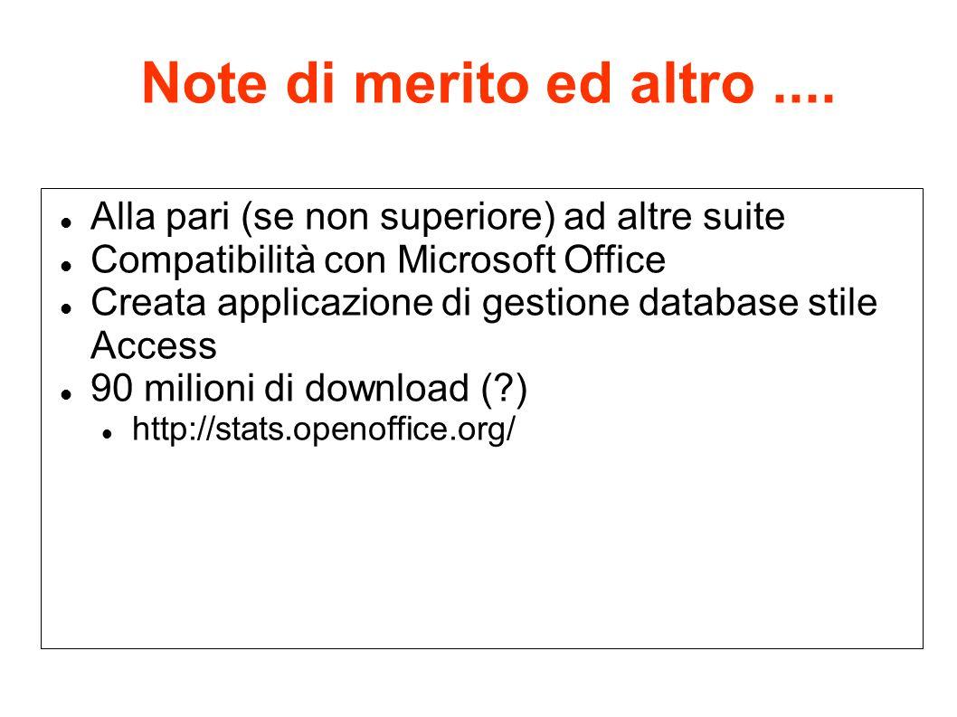 Note di merito ed altro .... Alla pari (se non superiore) ad altre suite. Compatibilità con Microsoft Office.