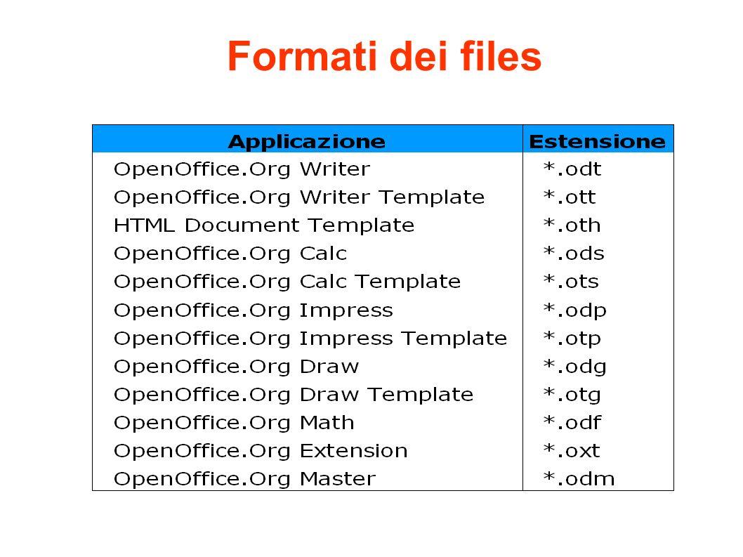 Formati dei files Presentazione 4
