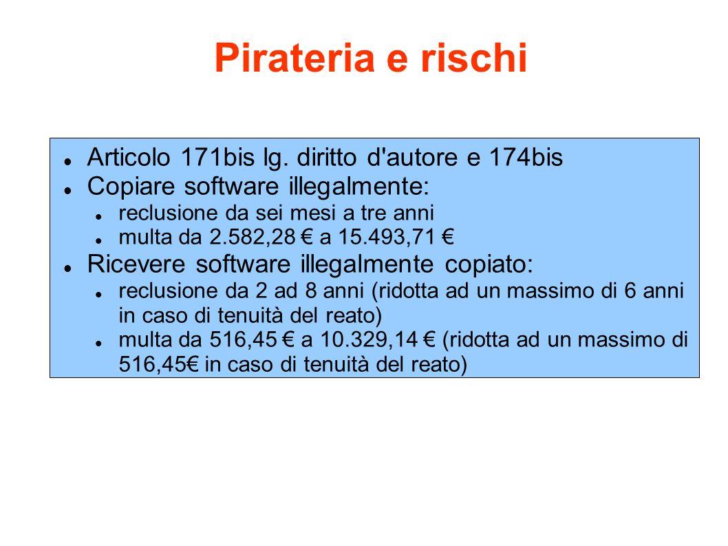 Pirateria e rischi Articolo 171bis lg. diritto d autore e 174bis