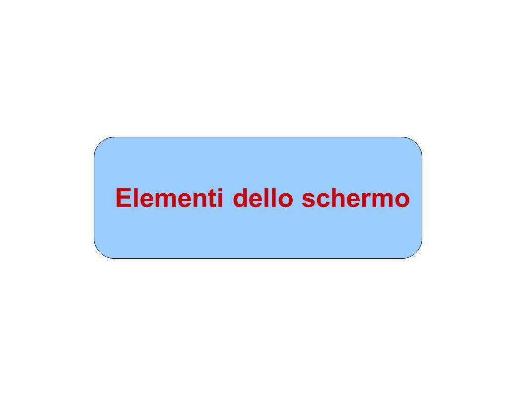 Elementi dello schermo