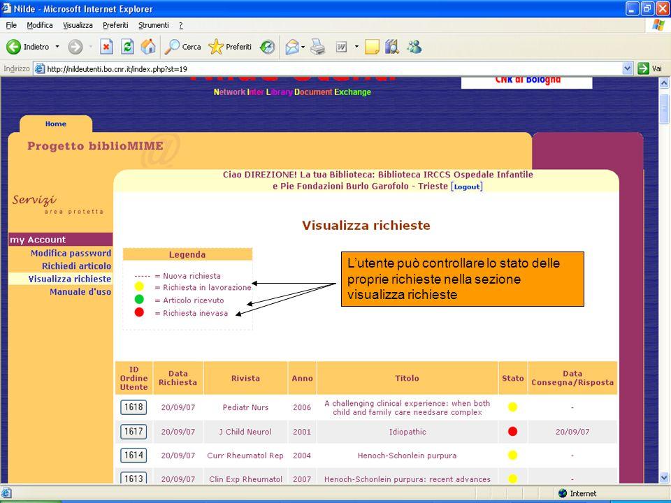 L'utente può controllare lo stato delle proprie richieste nella sezione visualizza richieste