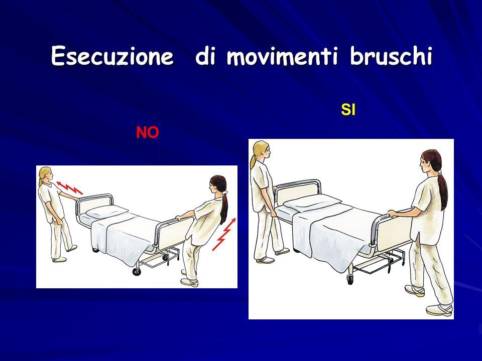 Esecuzione di movimenti bruschi