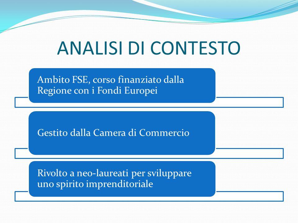 ANALISI DI CONTESTOAmbito FSE, corso finanziato dalla Regione con i Fondi Europei. Gestito dalla Camera di Commercio.