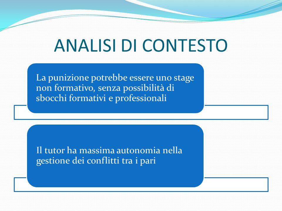 ANALISI DI CONTESTO La punizione potrebbe essere uno stage non formativo, senza possibilità di sbocchi formativi e professionali.