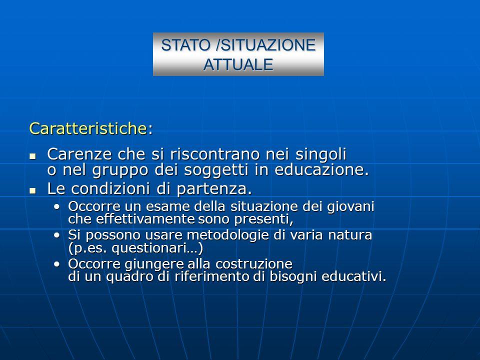 STATO /SITUAZIONE ATTUALE
